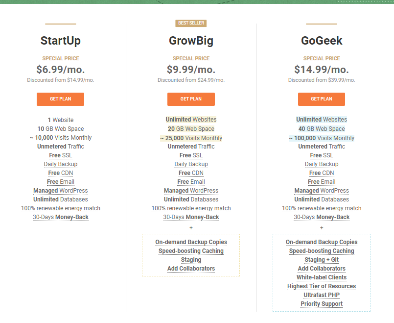 SiteGround WordPress Hosting Plan