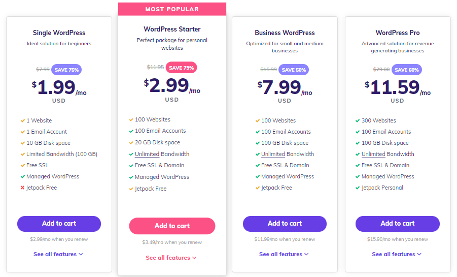 Hostinger WordPress hosting plan