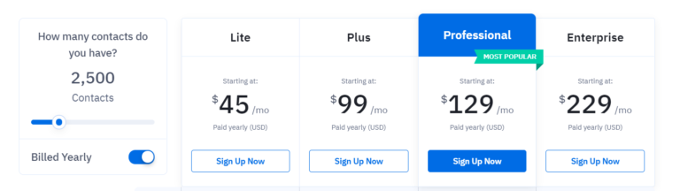 ActiveCampaign Pricing 2500 contacts